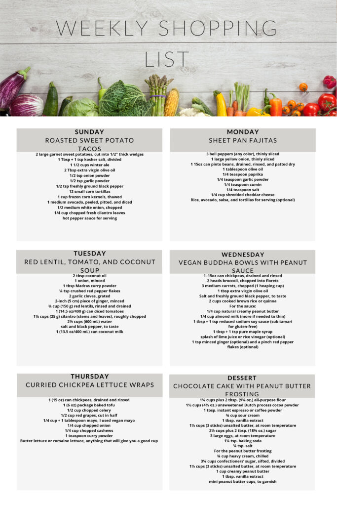 Weekly shopping list for meal plan