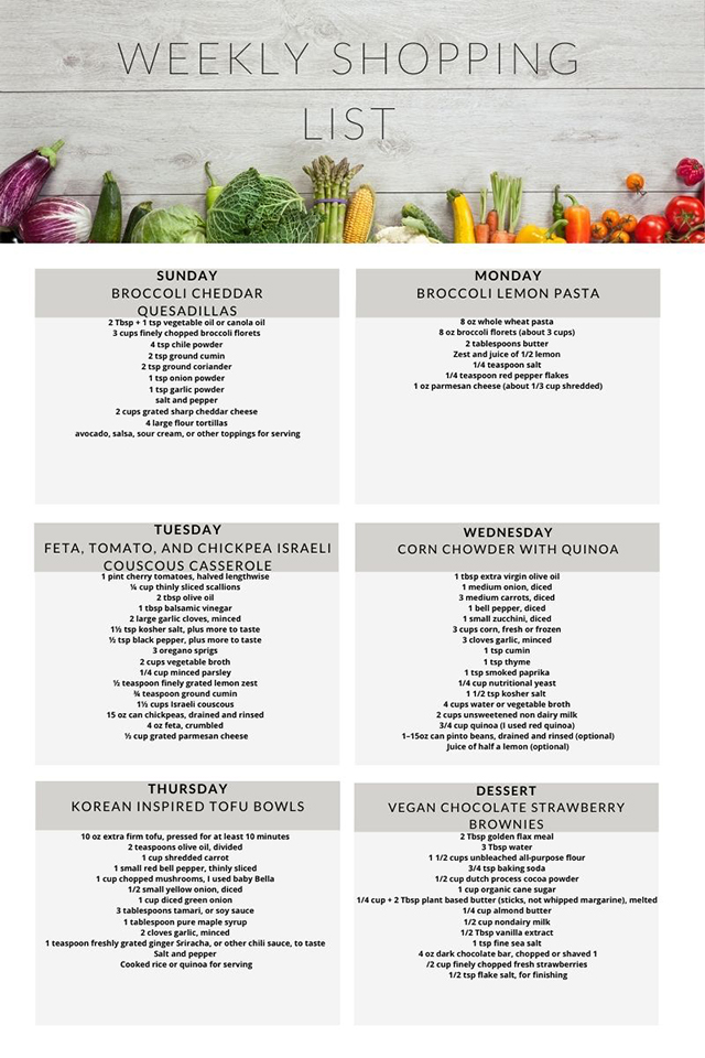 Weekly shopping list for April meal plan