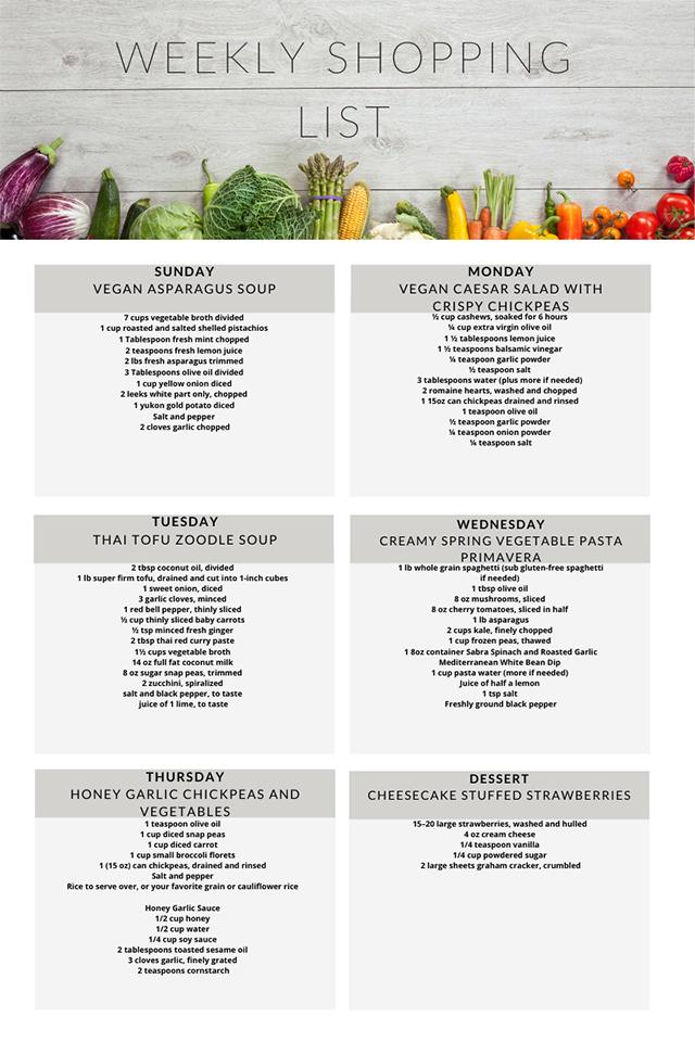Weekly shopping for vegetarian meal plan week 16/52